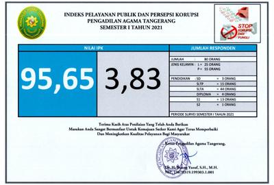 Indeks Pelayanan Publik dan Persepsi Korupsi Pengadilan Agama Tangerang Semester I Tahun 2021